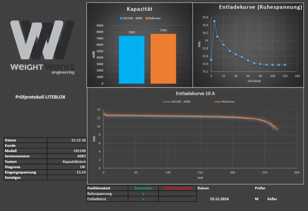 Messung_LiFePO4_Diagramm