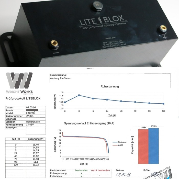 Messprotokoll Batterie LiFePO4 Lithium Messung Akku